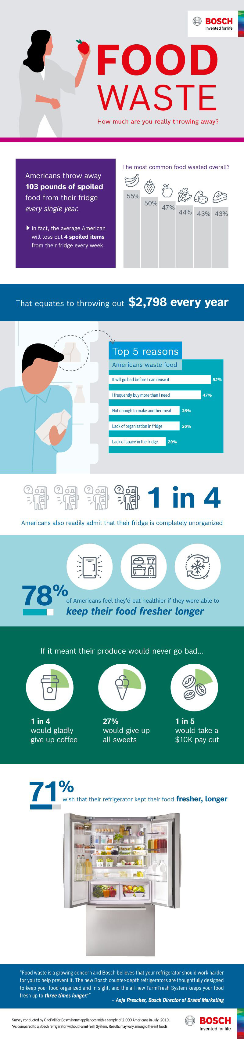 Food-Waste-Infographic.jpeg