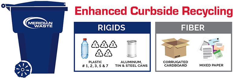Meridian Waste Enhances Curbside Recycling for Troy, Mo.
