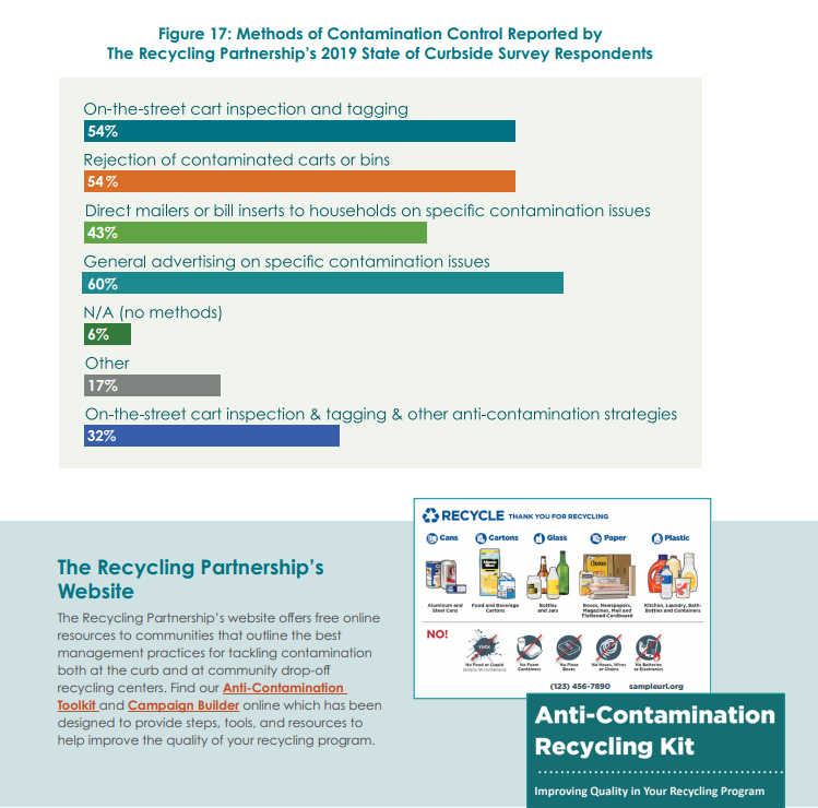 Highlights from The Recycling Partnership's 2020 Curbside Report