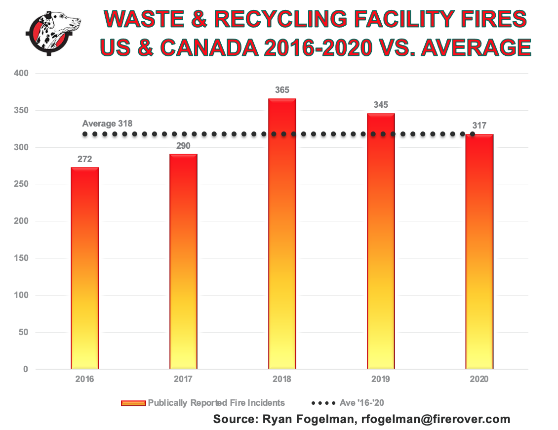 Waste & Recycling Fires Annual & Cover Photo.png
