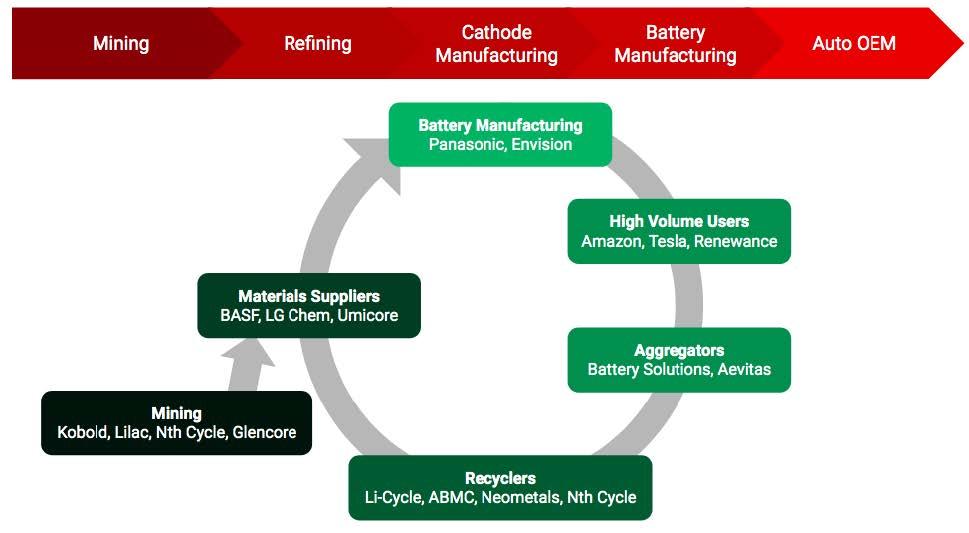 batterrecyclingfigure2.jpg