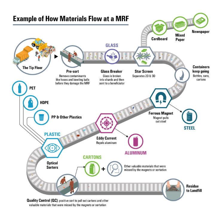 material-flow-mrf-graphic.PNG