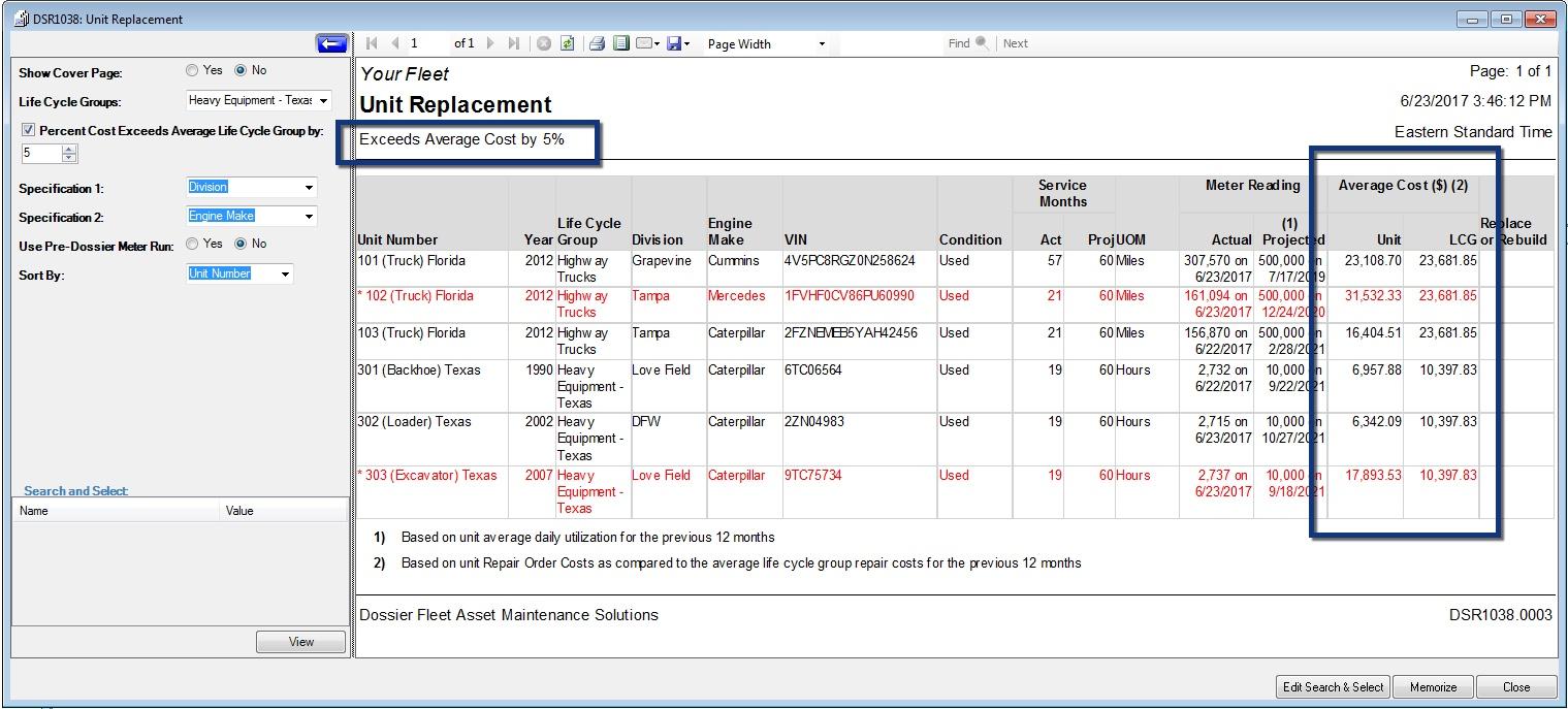 Dossier Life-CycleReport Avg Cost5.jpg
