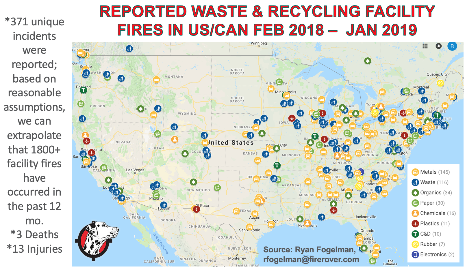 Feb-2018-Jan-2019-Waste-Recycling-Facility-Fires-By-Material.png