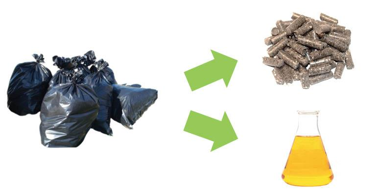 Sustane-Technologies