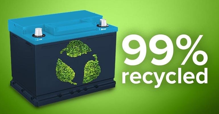Report: Recycling Rate of Lead Batteries in the U.S.