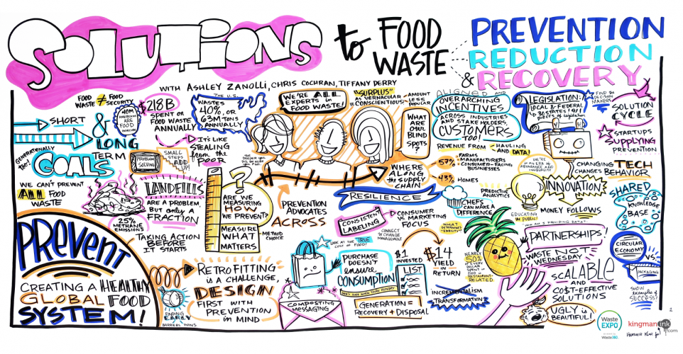 Download: Key Takeaways from WasteExpo 2019 – A Picture is Worth a Thousand Words