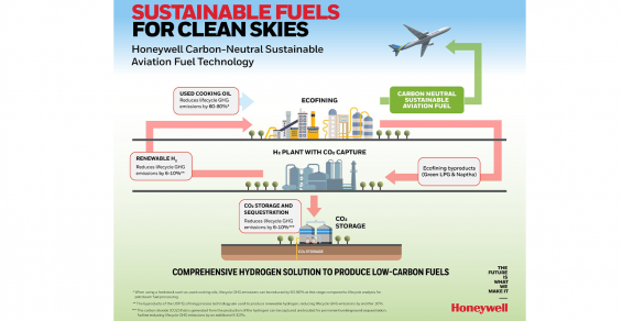 Honeywell And Wood Introduce Groundbreaking Technologies To Support Efforts Toward Carbon-Neutral Sustainable Aviation Fuel