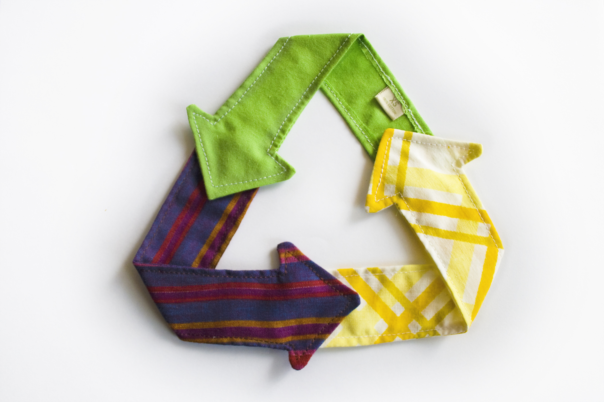 how to start a textile recycling business