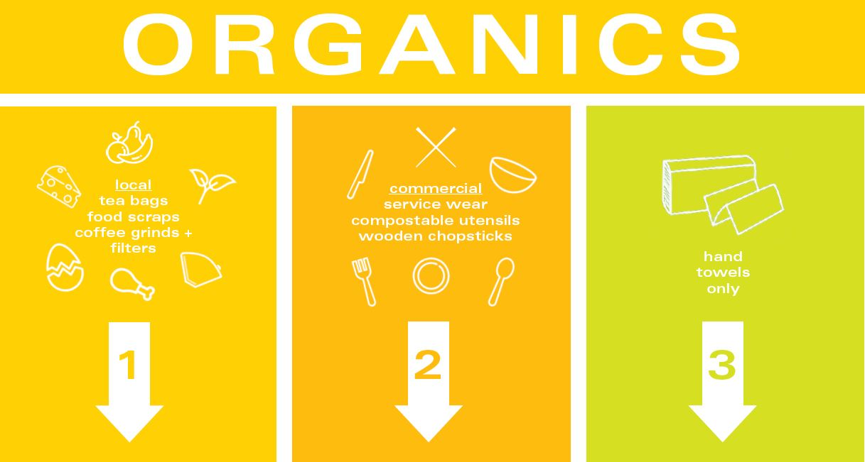 WXY Organics Challenge