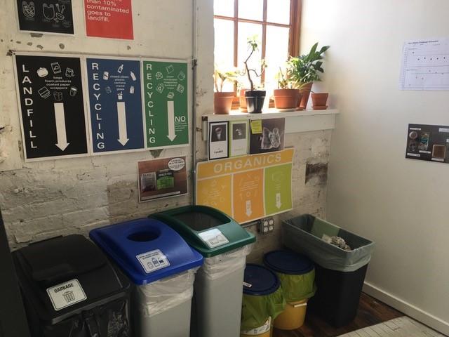 WXY Zero Waste Challenge